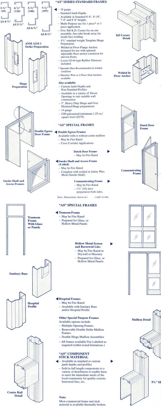Hollow Metal Door Frame Details 525 x 1350 · 127 kB · jpeg
