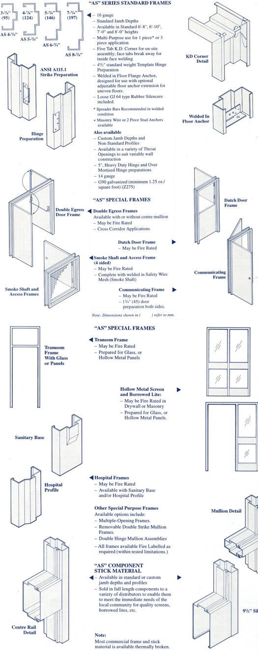 Fire Door Com Hollow Metal